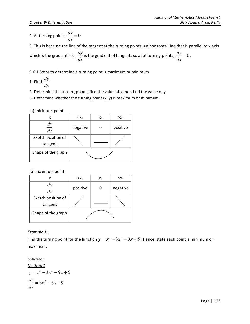 Additional Mathematics Module Form 4Chapter 9