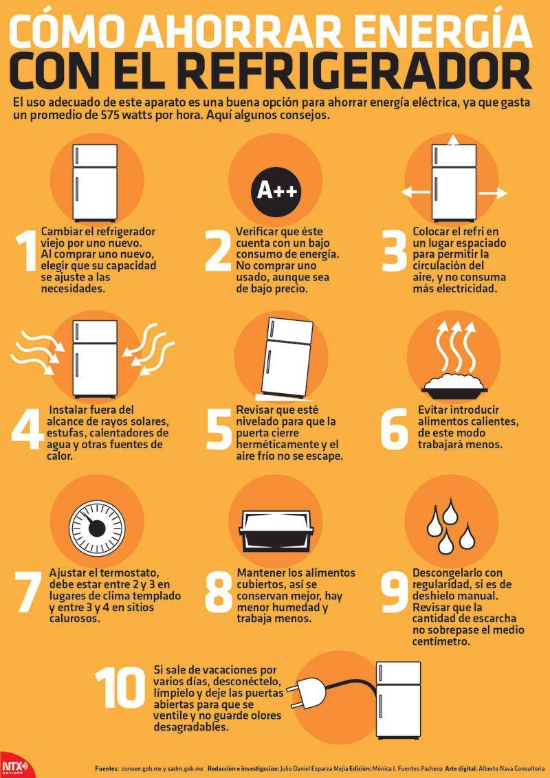 Sabes Como Ahorrar Energia Electrica Con El Refirigerador Aqui Te Damos Algunos Tips Infografias