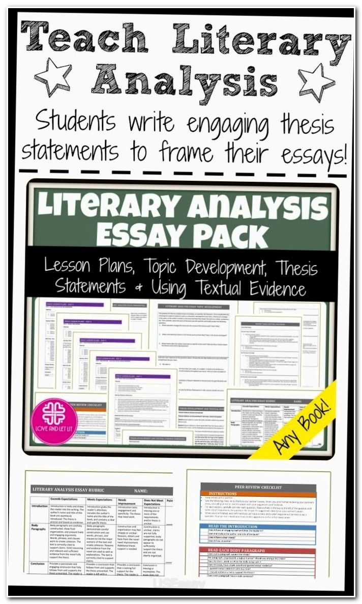 essay #wrightessay methodology how to write, outline of essay ...