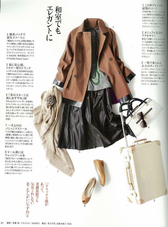 Fashion, Catalogue