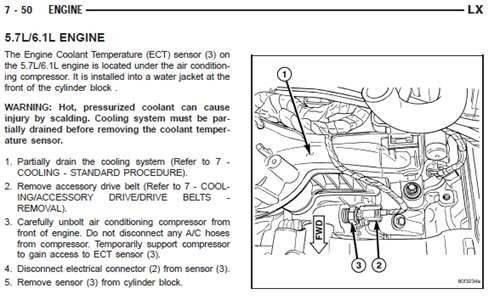 2007 Dodge Charger Rt Fuse Box Diagram In 2020