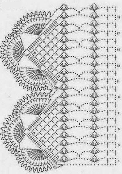 Crochet and arts: Crochet edgeing | crochet edgings and curtain ...