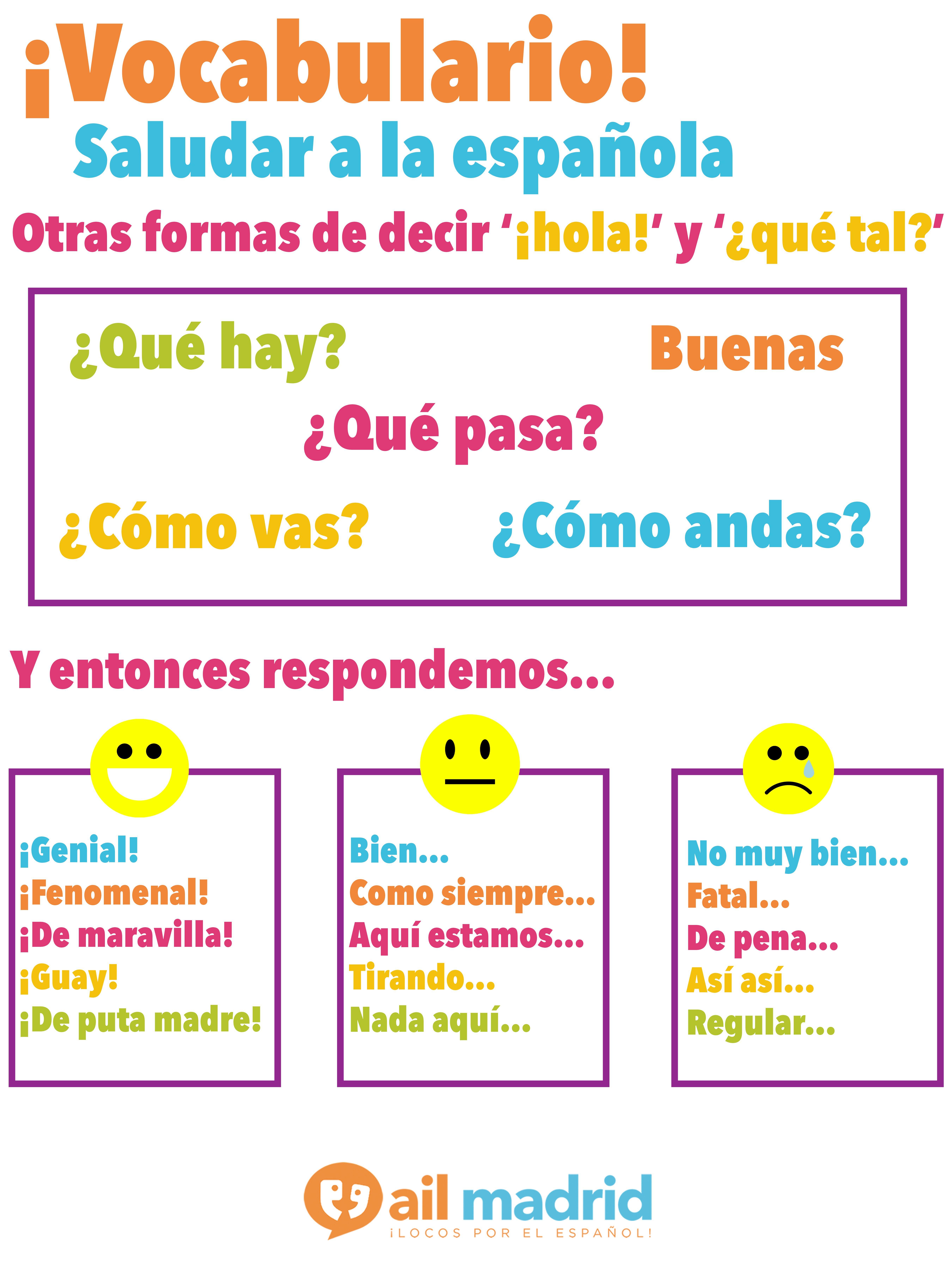 Spanish Greetings Spanish Language Pinterest Spanish