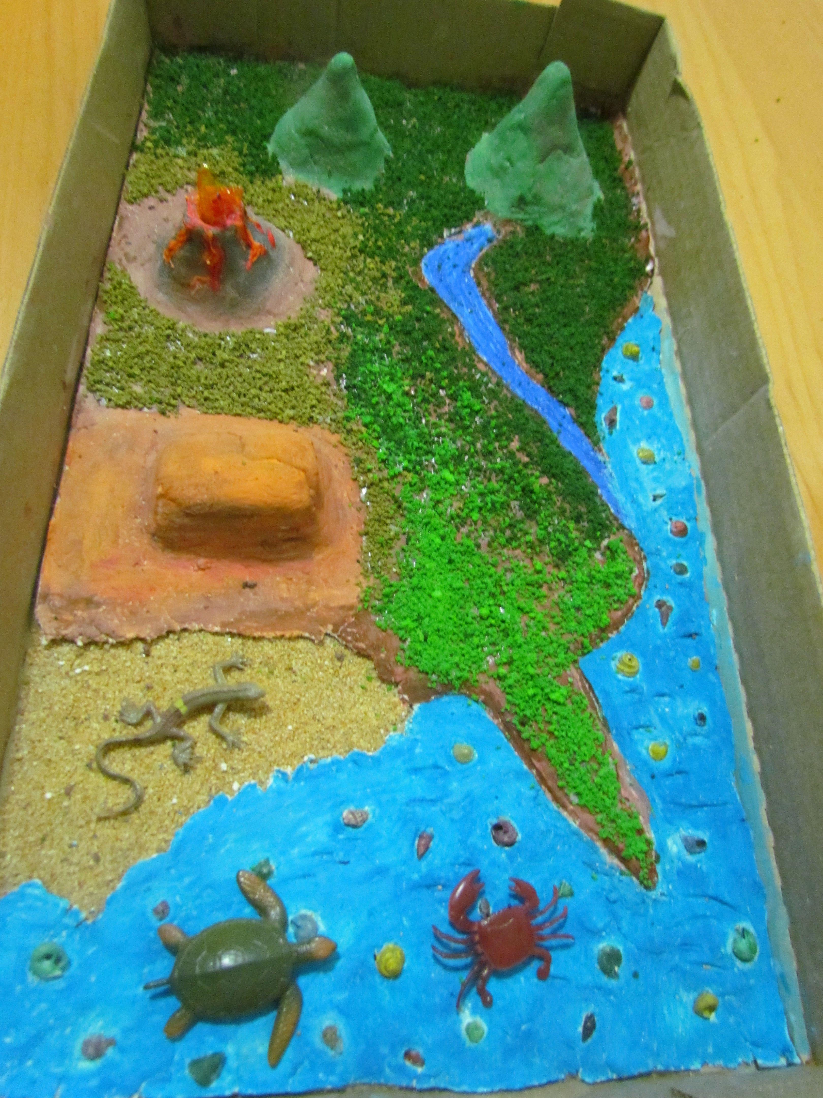 Kids Diorama With Details: Volcano Diorama Kids