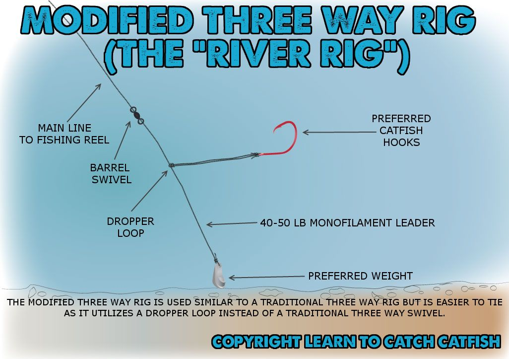 Catfish rig for river google search fisching pinterest for River fishing rigs