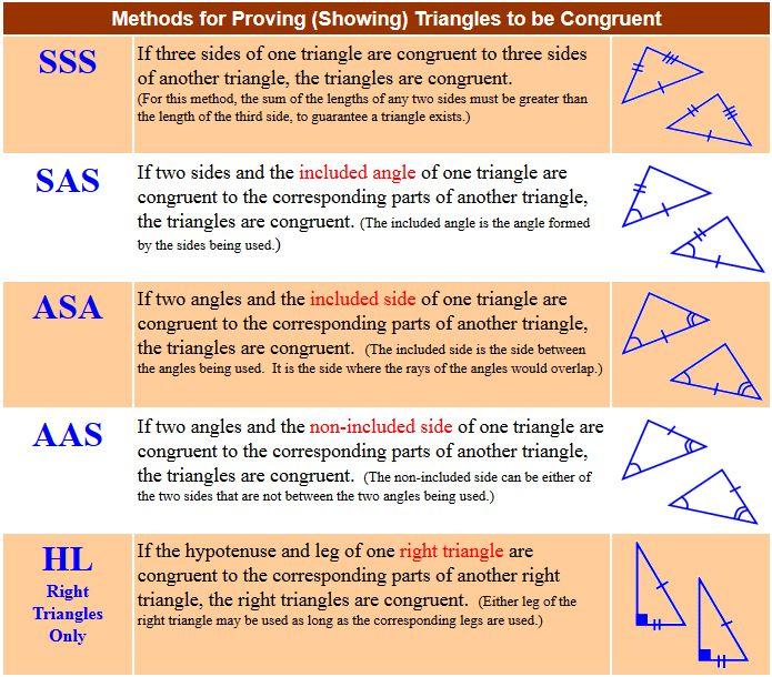 Pin On Congruence Triangle