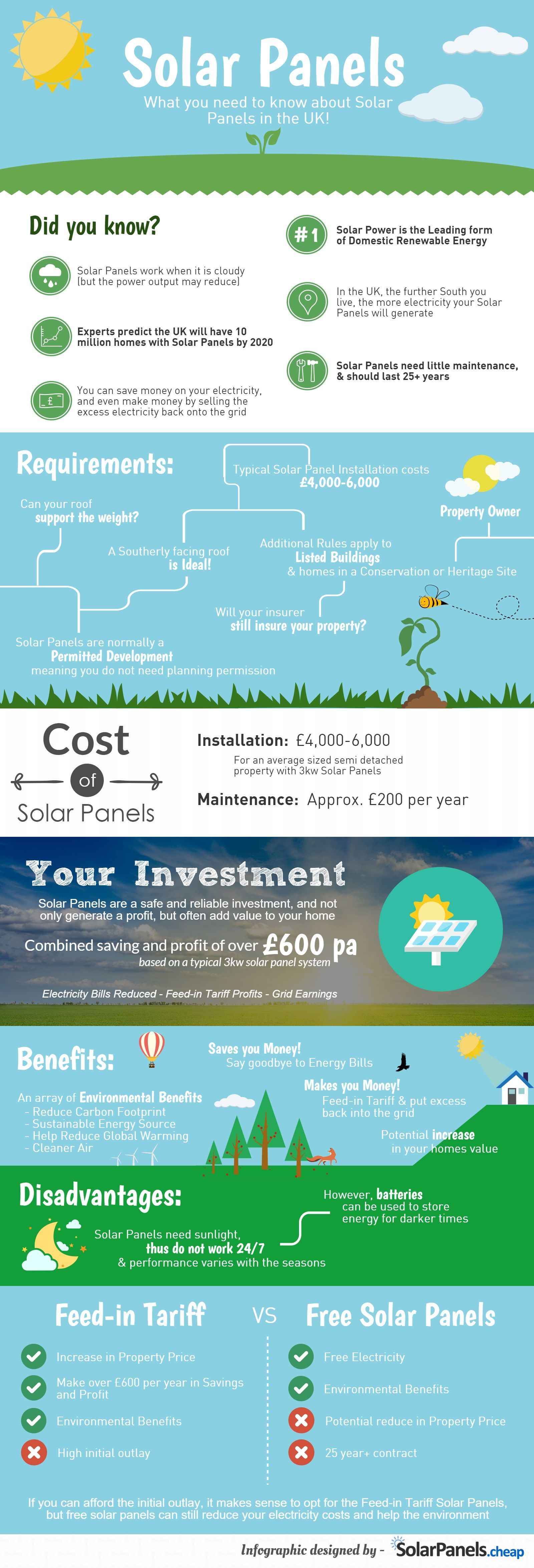 What you Need to Know about Solar Panels in the UK! #infographic
