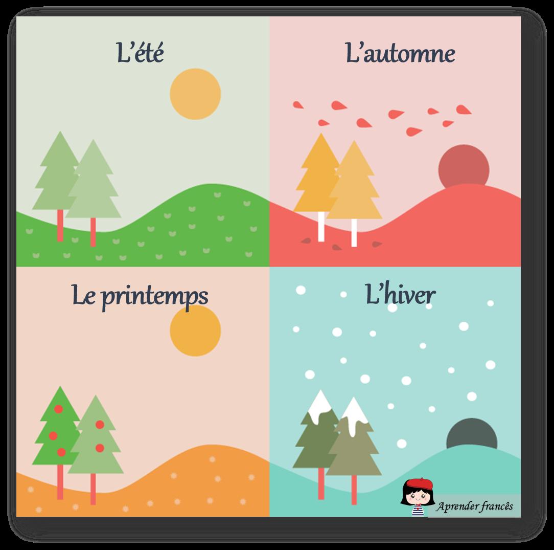 Les saisons #FLE #vocabulary #seasons | Saisons, Mois, Temps ...