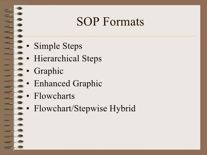 Sop Format  Classroom Sops And Flow Charts    Project