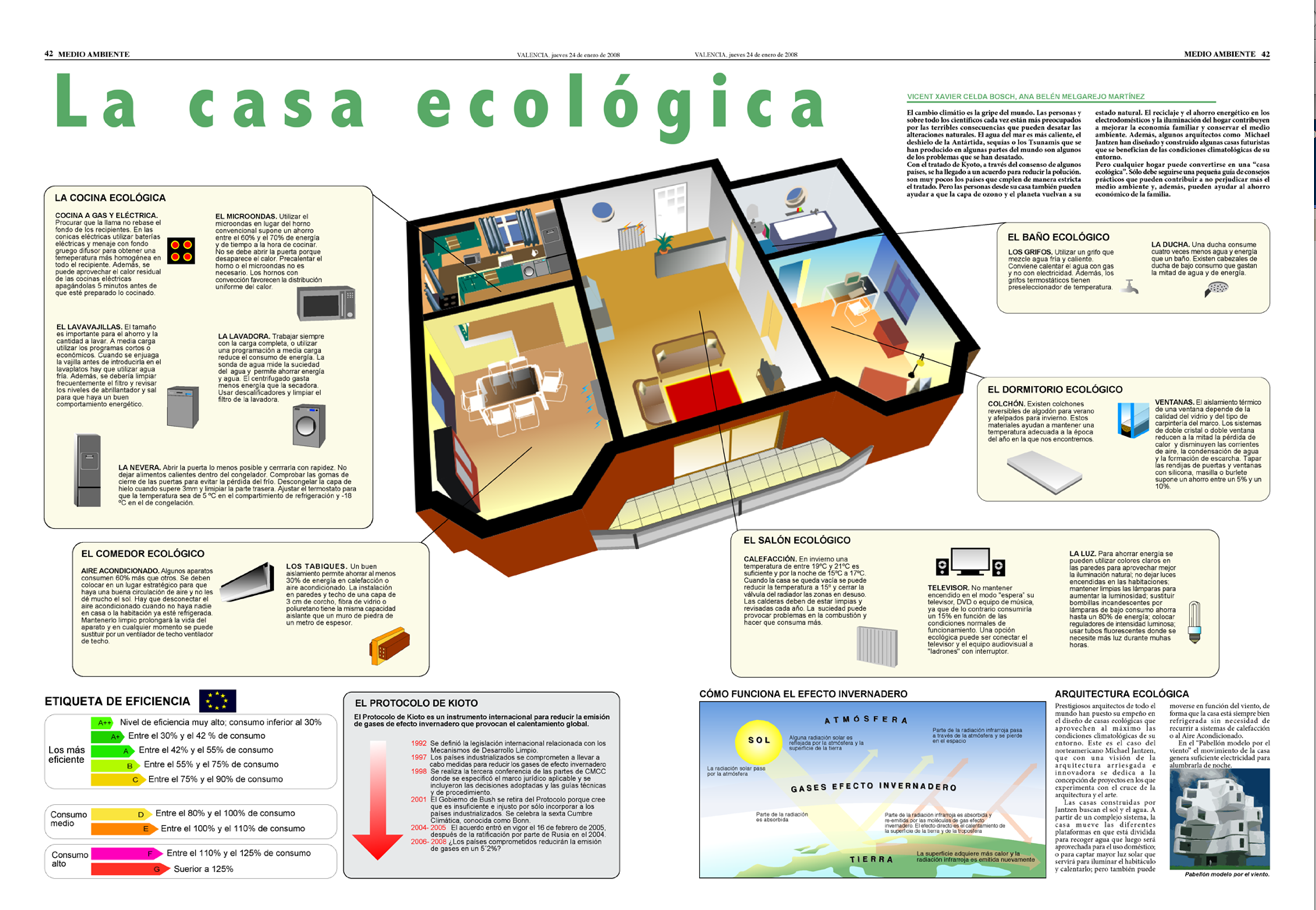 Portal Eficiencia Energética Y Arquitectura Ovacen Casas Ecologicas Fachada Verde Casas