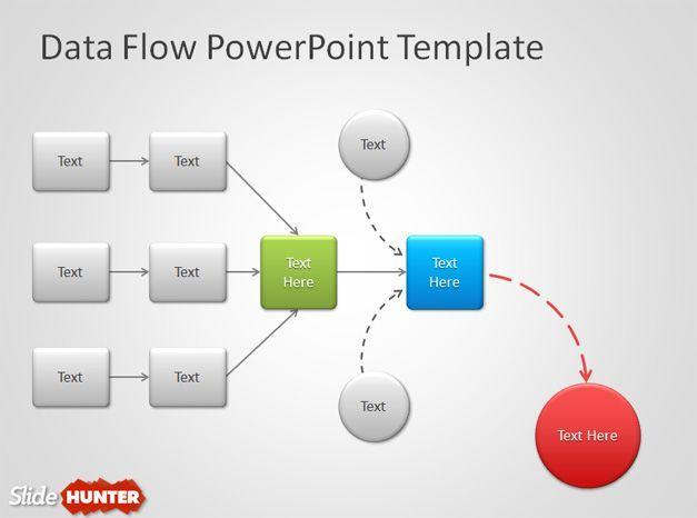 que pueden ser copi Vero Pinterest Plantas - data flow chart template