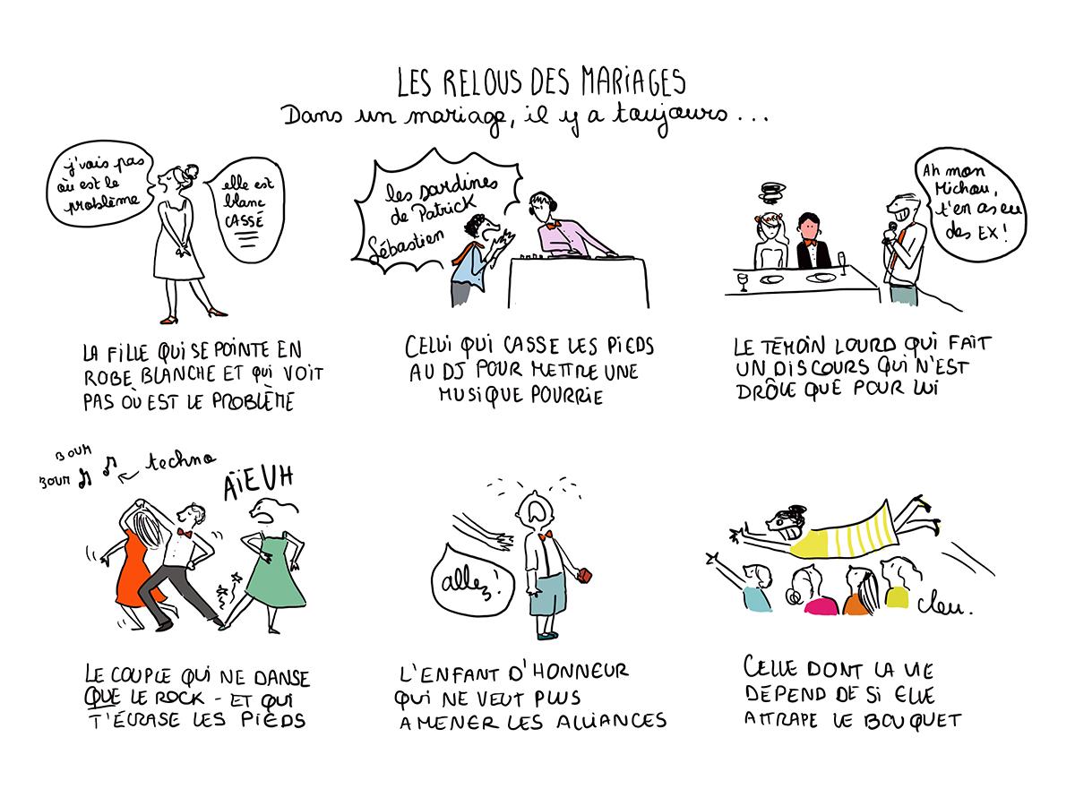 Les Relous Des Mariages Infographie Mariage Mariage