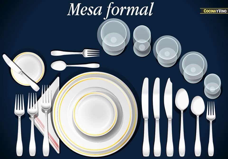 Great Table Setting Guide- A complete guide to table settings including setting a table selecting and purchasing tableware and taking care of tableware. & Pin by Katty on ETIQUETA EN LA MESA | Pinterest | Etiquette and Dinners