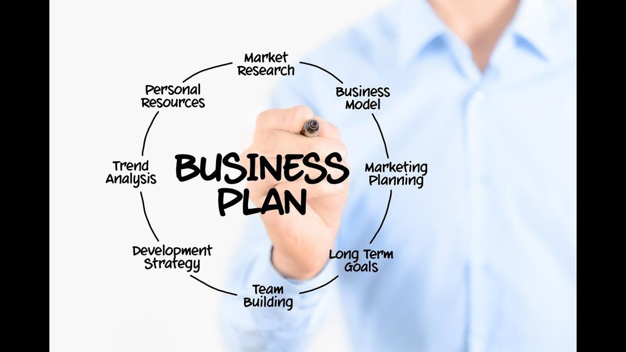 Why You need a Business Plan Writing a business plan