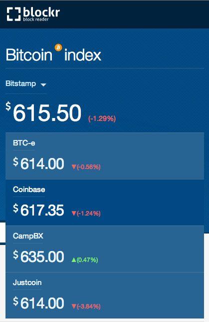 Bitcoin Market price selector on blockr io | Bitcoin