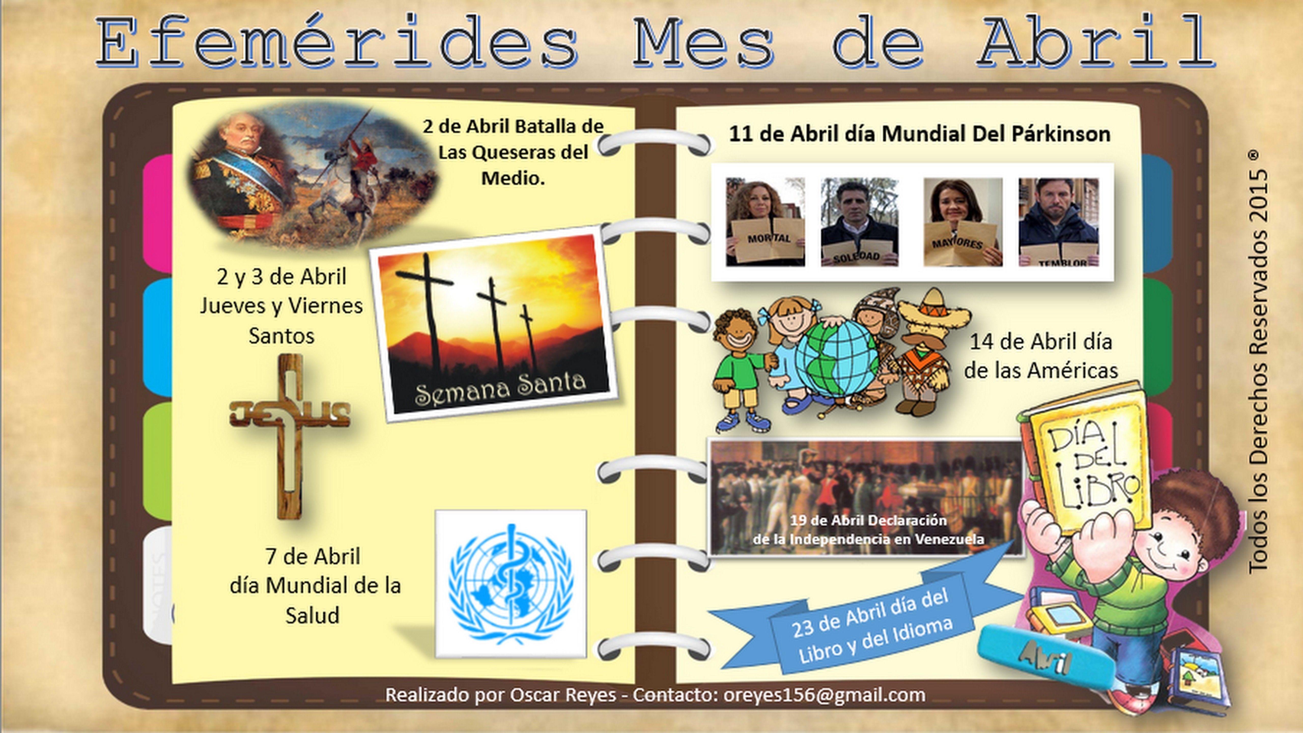 Efemérides Abril Photo Wall Frame Photo