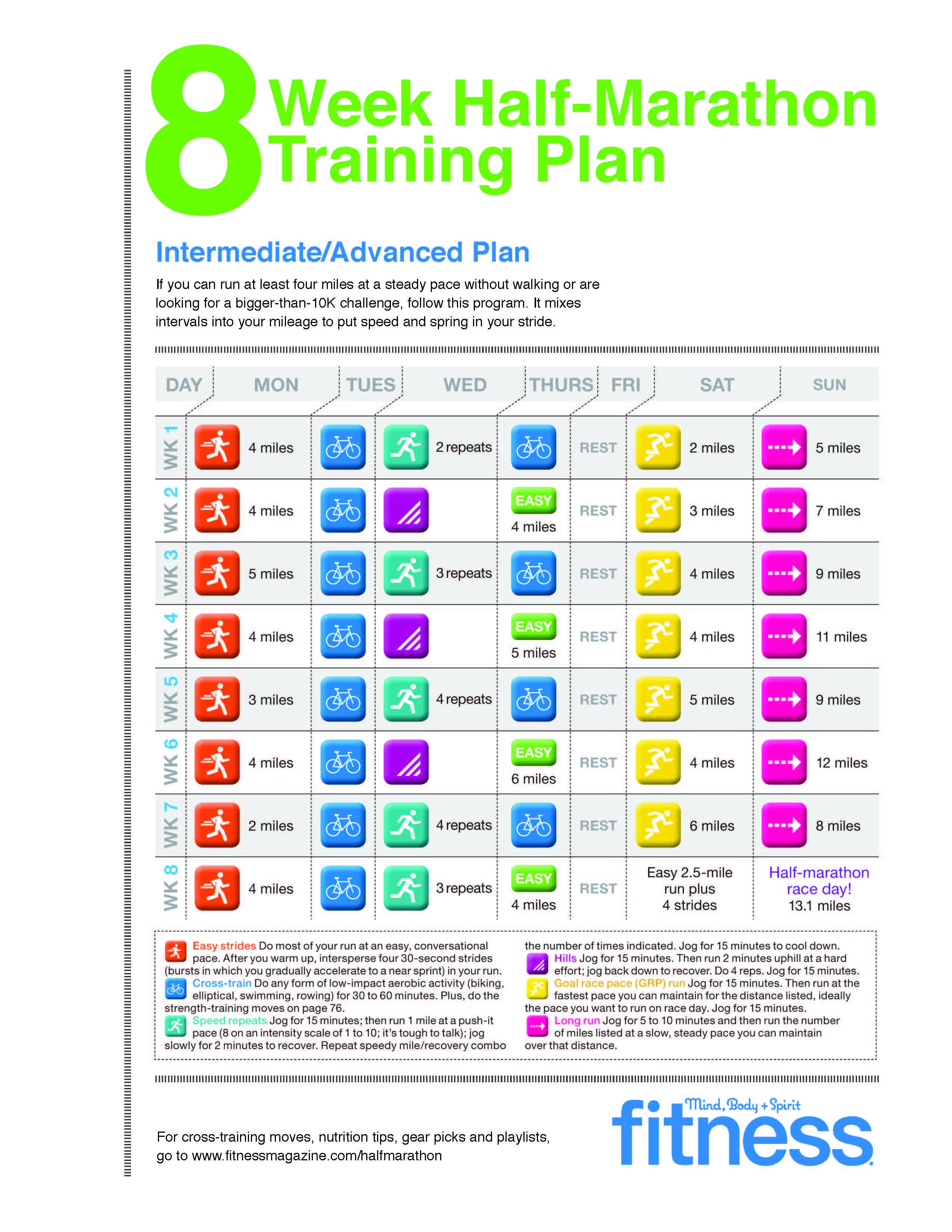 HalfMarathon Training Plan IntermediateAdvanced  Training