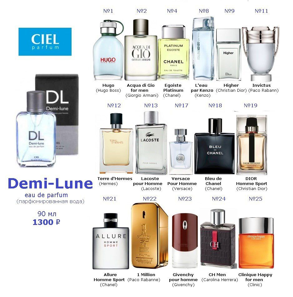Epingle Par Dav050394 Sur Armoires En 2020 Meilleur Parfum Pour Homme Parfum Homme Meilleur Parfum