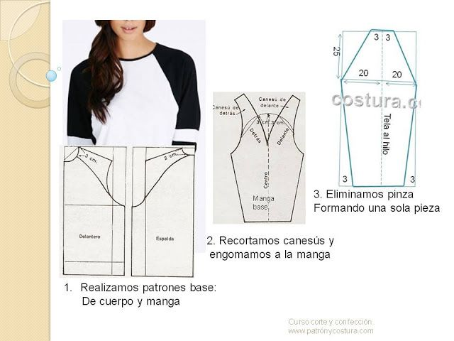 patrón y costura: la manga raglán son un tipo de manga que se une ...
