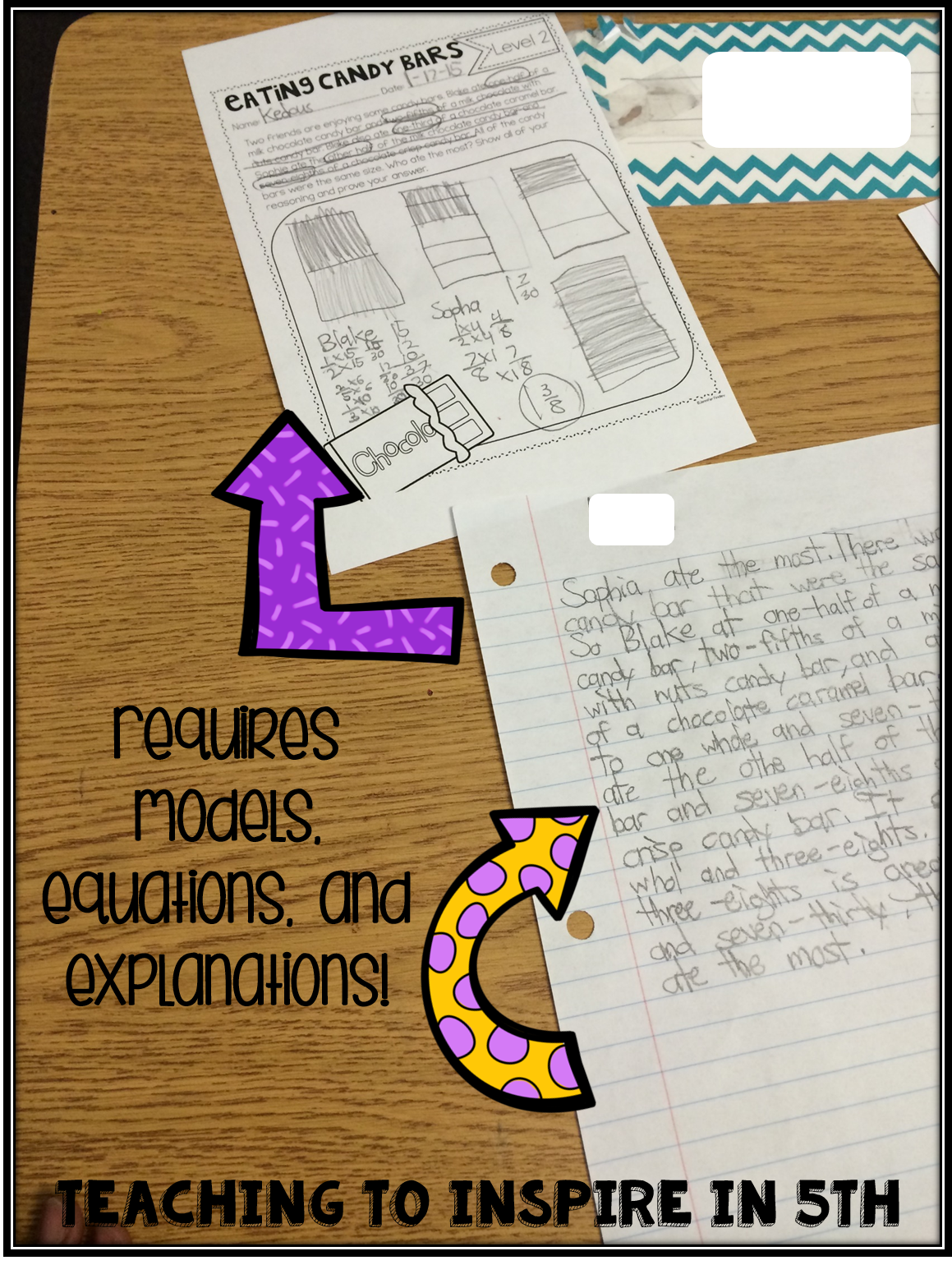 Differentiated Fraction Tasks For 4th And 5th Graders