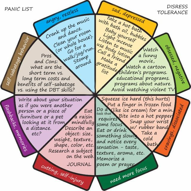 Emotional Empowerment: DBT Panic List   Distress tolerance ...