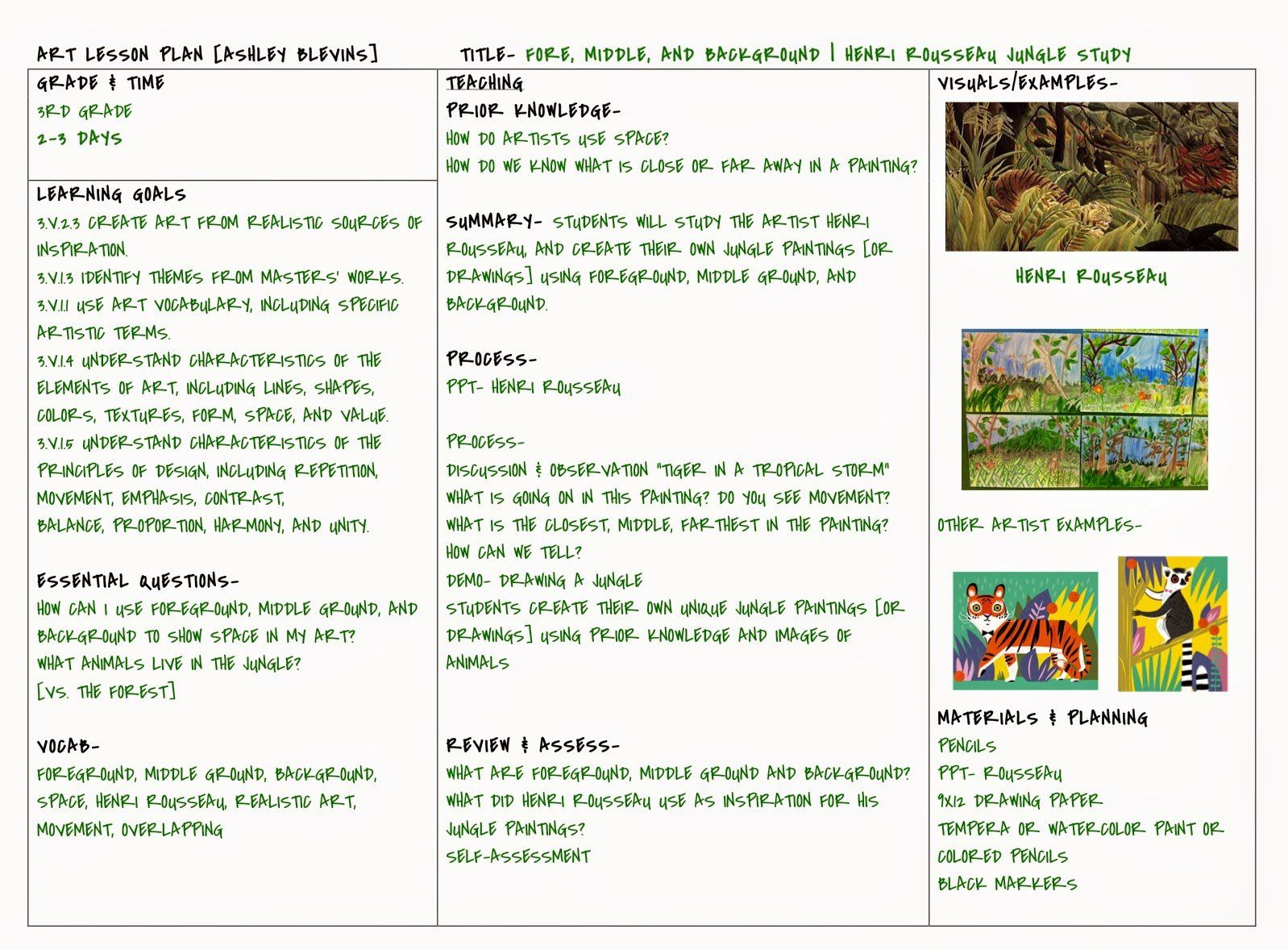 25 Art Lesson Plans Template In