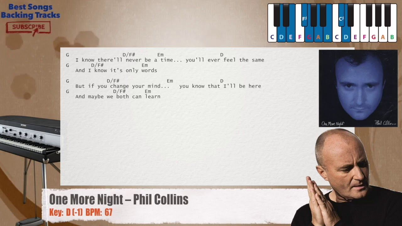 One More Night Phil Collins Piano Backing Track With Chords And Lyrics