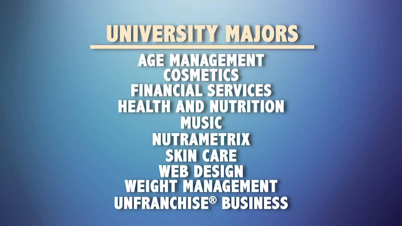 Market America University Overview With Dennis Franks Market America University Program Works And How It Will University Programs Marketing Photos University