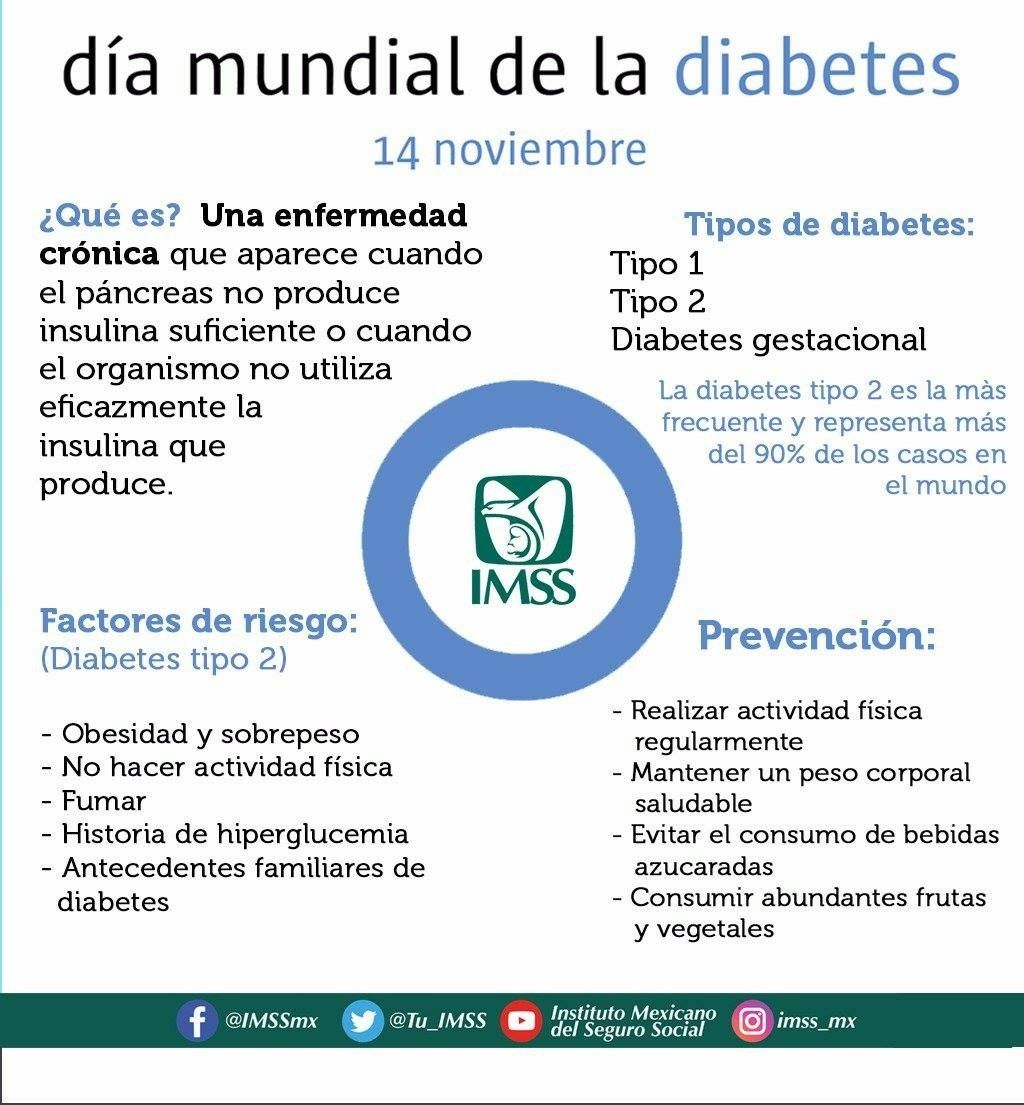 fumar con diabetes tipo 1