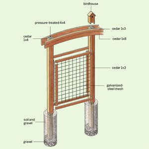 How to Build a Wire Trellis - I want this for some climbing Lincoln roses  outside