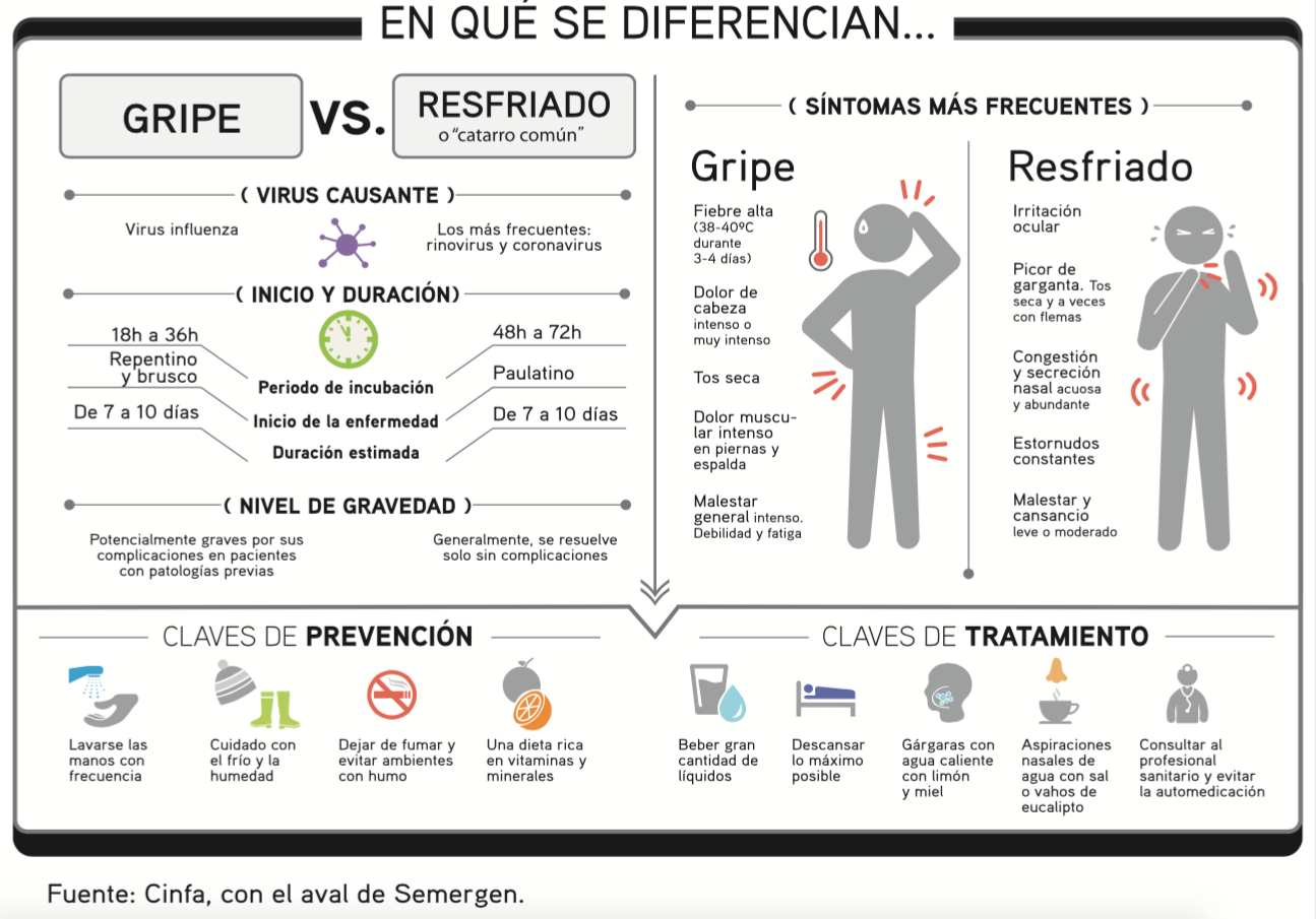 h1n1 prevención natural de diabetes