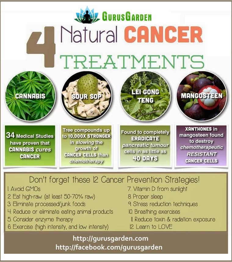 Pin by Super Doug on Health Nut | Cancer fighting foods