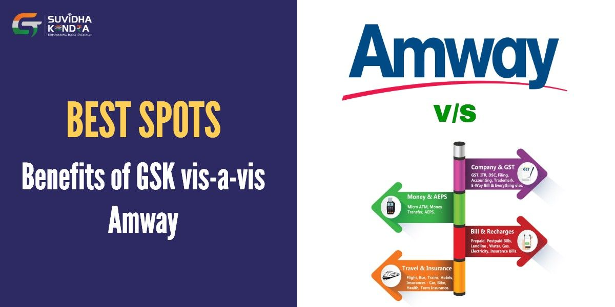 Benefits Of Gsk Vis A Vis Amway How To Get Clients Amway