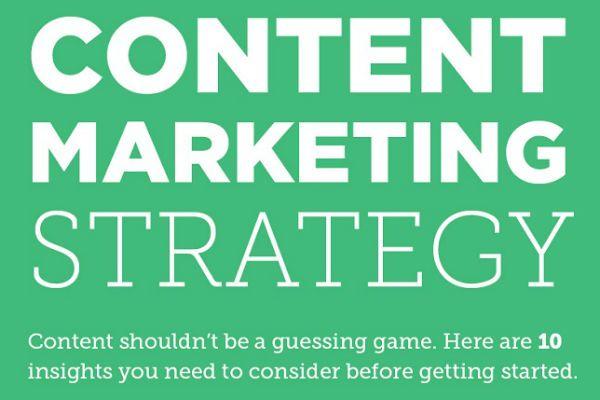Diese 10 Tipps helfen Ihnen, die perfekte Content Marketing Strategie zu entwickeln ...