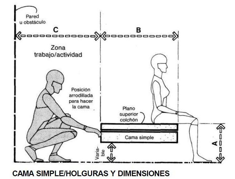 Muebles domoticos medidas antropometricas para dise ar camas y camarotes ergonomia - Disenar muebles a medida ...