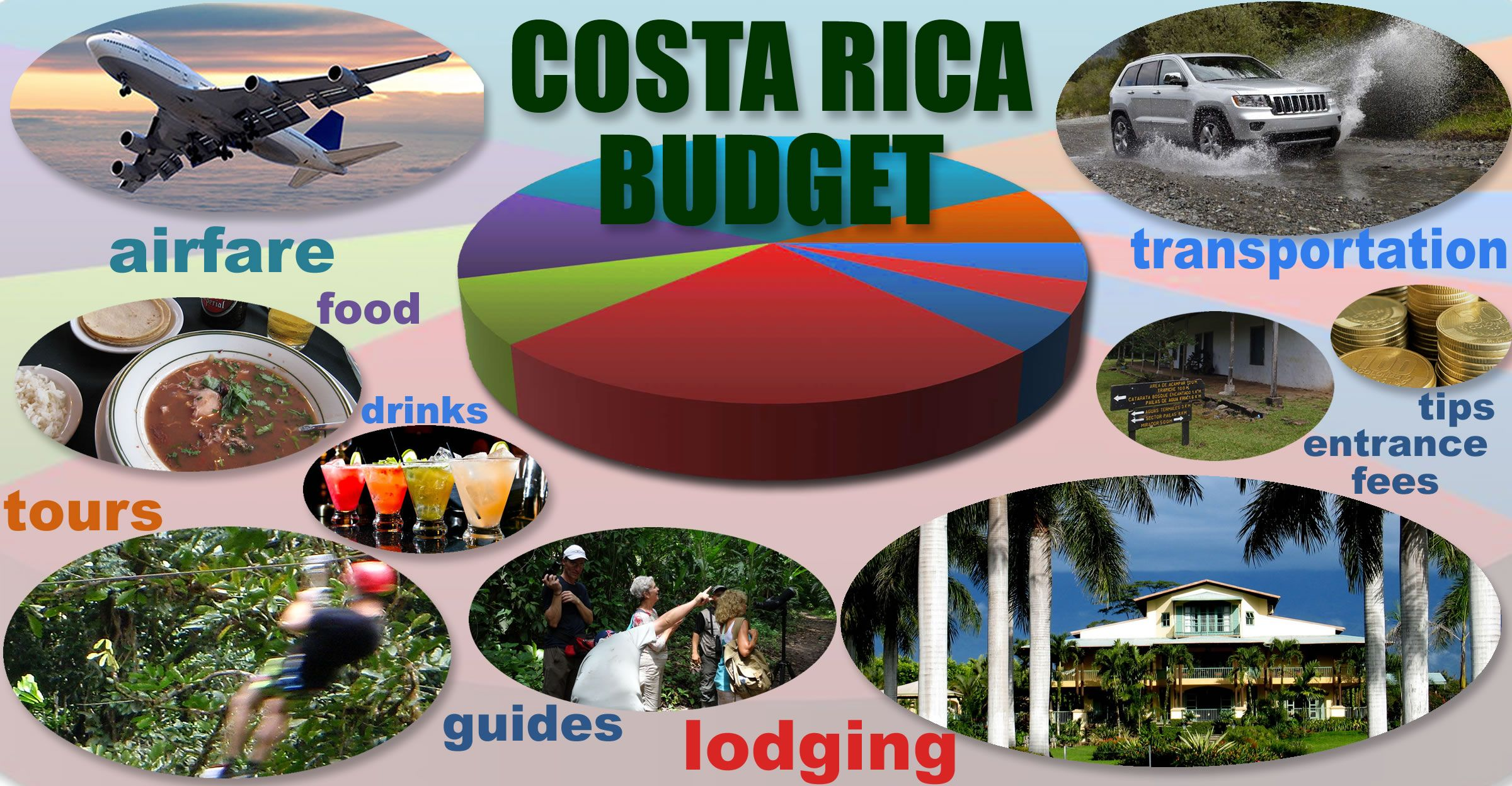 A few of the things you need to consider when budgeting