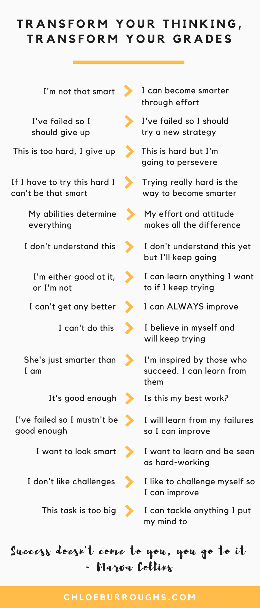 Develop a growth mindset for higher university and college grades. Grab your free guide and work sheet.