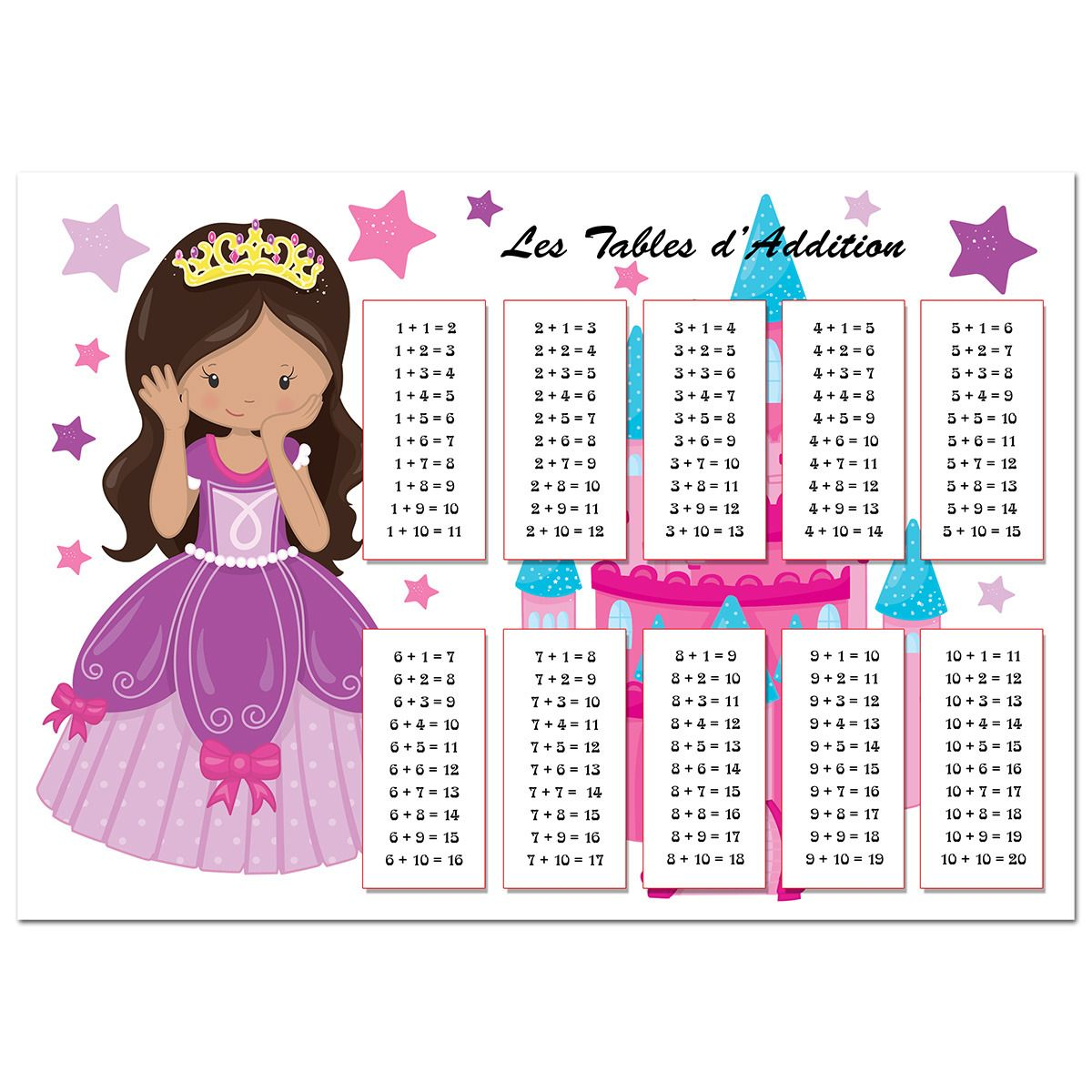 Set de table tables d 39 addition princesse maths cp pinterest set de table prince et table - Domino table de multiplication ...