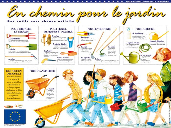 Bien connu Les jardi-posters pour présenter aux élèves les activités de  BH29