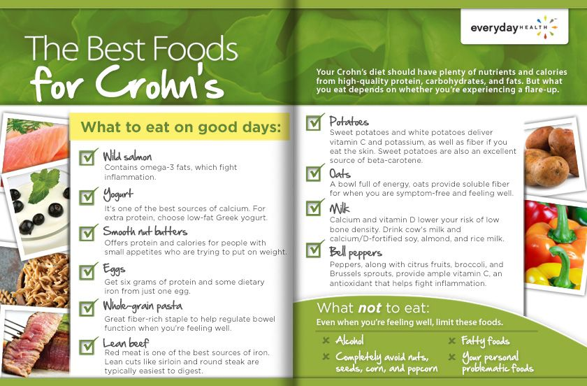 low carb high fat diet for crohns