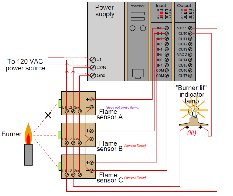 Contacts And Coils In Plc Ladder Logic