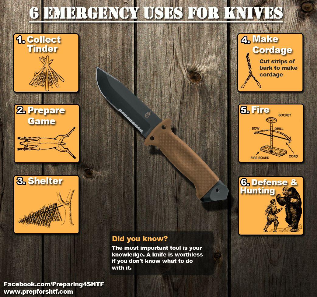 6 actividades de emergencia que podemos hacer con nuestro cuchillo.