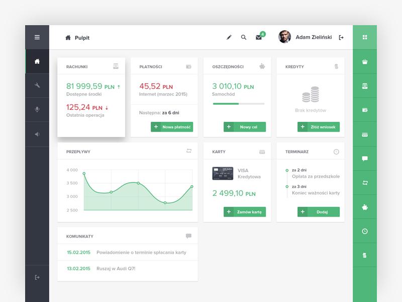 Dashboard Finance