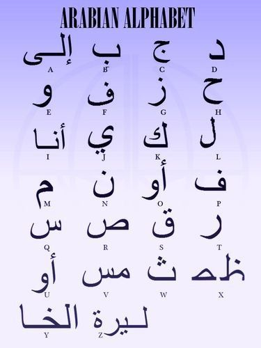 Arabian alphabet Fonts Pinterest Alfabeto, Abecedario and Letras