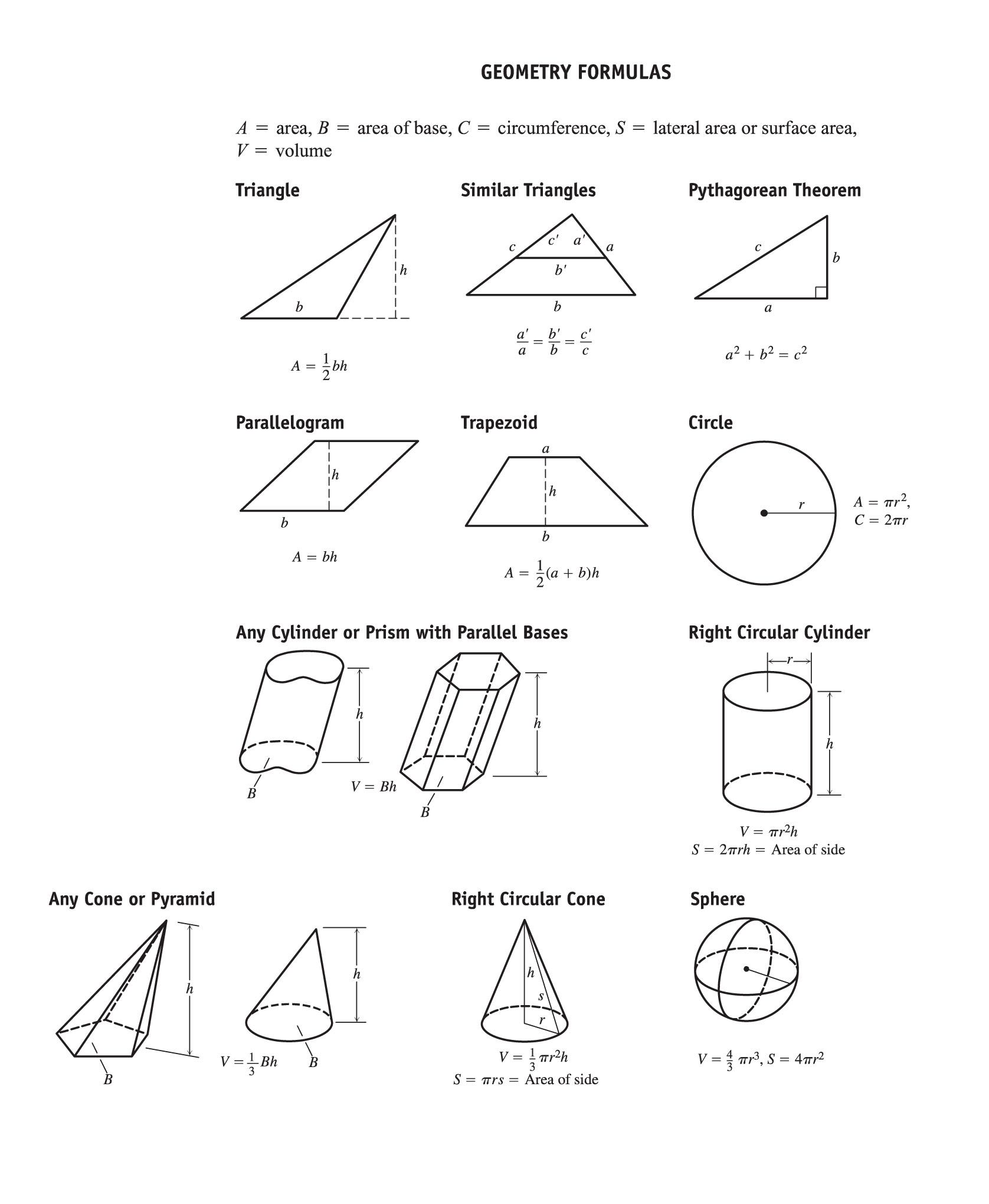 Formulas Basic Algebra Formulas Geometry Formulas Limits