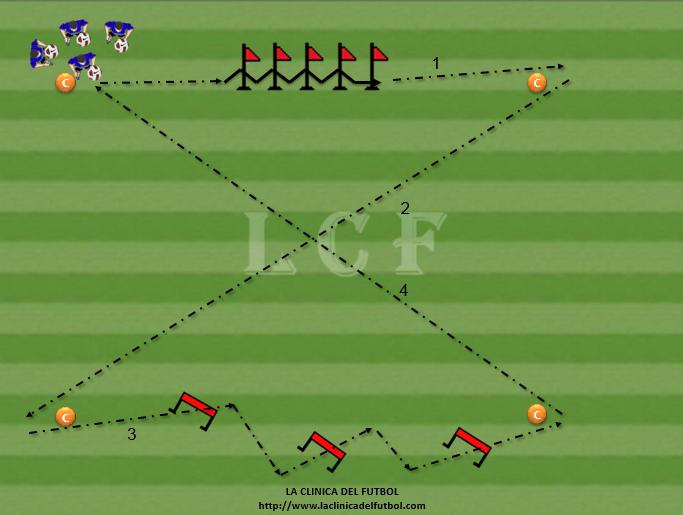 Circuito Fisico Tecnico Futbol : Descripcion circuito fisico tecnico fase zigzag
