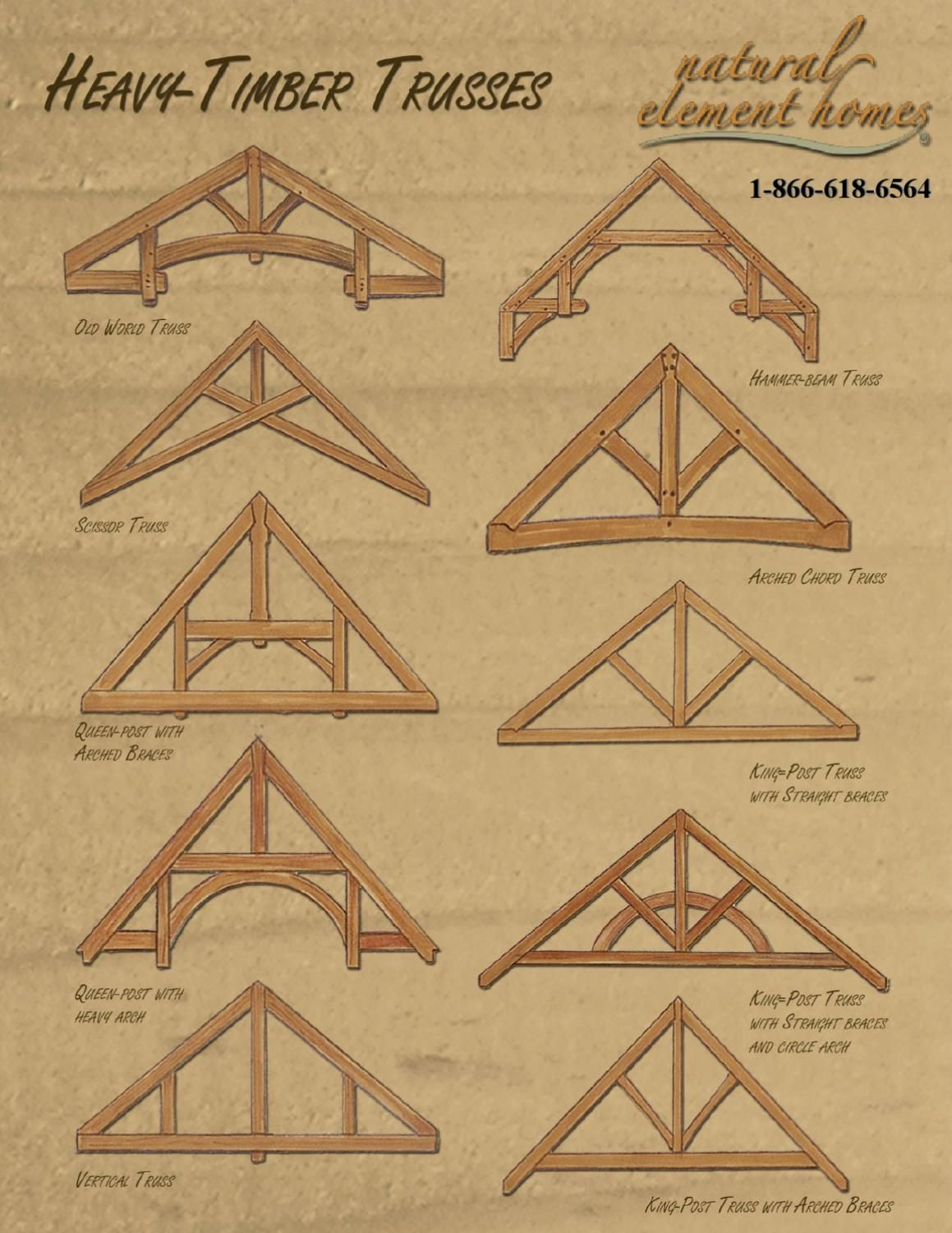 TFBS and Options for | Exterior siding, Timber frame homes