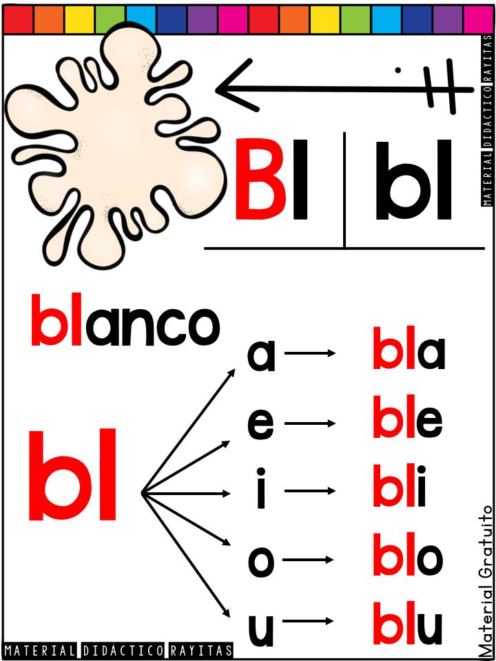 Silabas Simples Y Trabadas 51 Ensenanza De Las Letras Lectura
