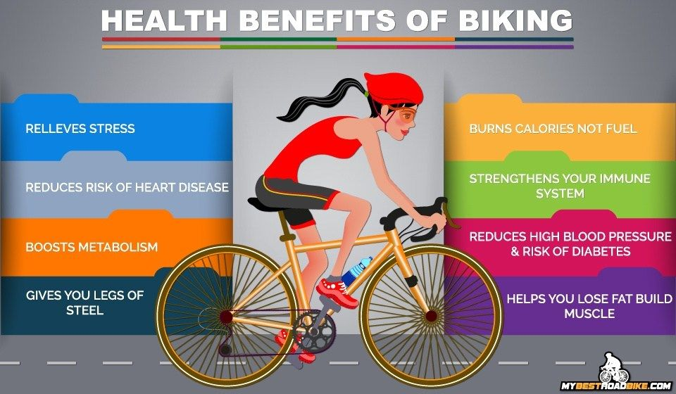 Health Benefits Of Biking Biking Benefits Cycling Workout Health