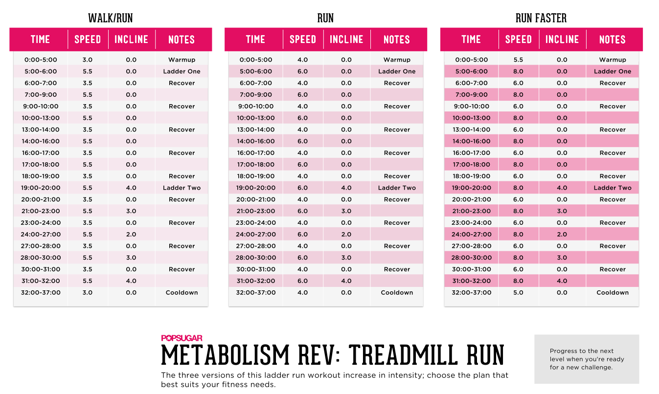Metabolism Boosting Treadmill Run With Printable Plan